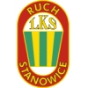 Ruch Stanowice